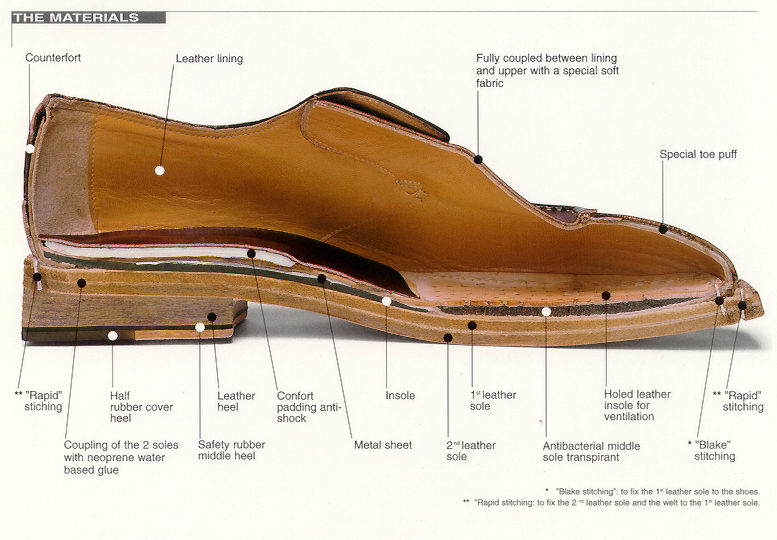 Shoes Part 1 Construction The Shoe Snob Blog